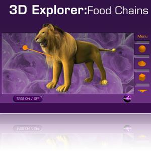 Food chains zen cart the art of e commerce for Programme 3d cuisine